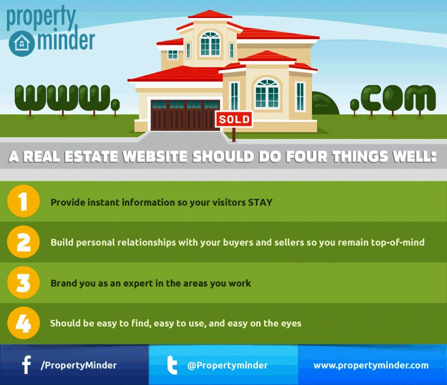 4things_realestatewebsite