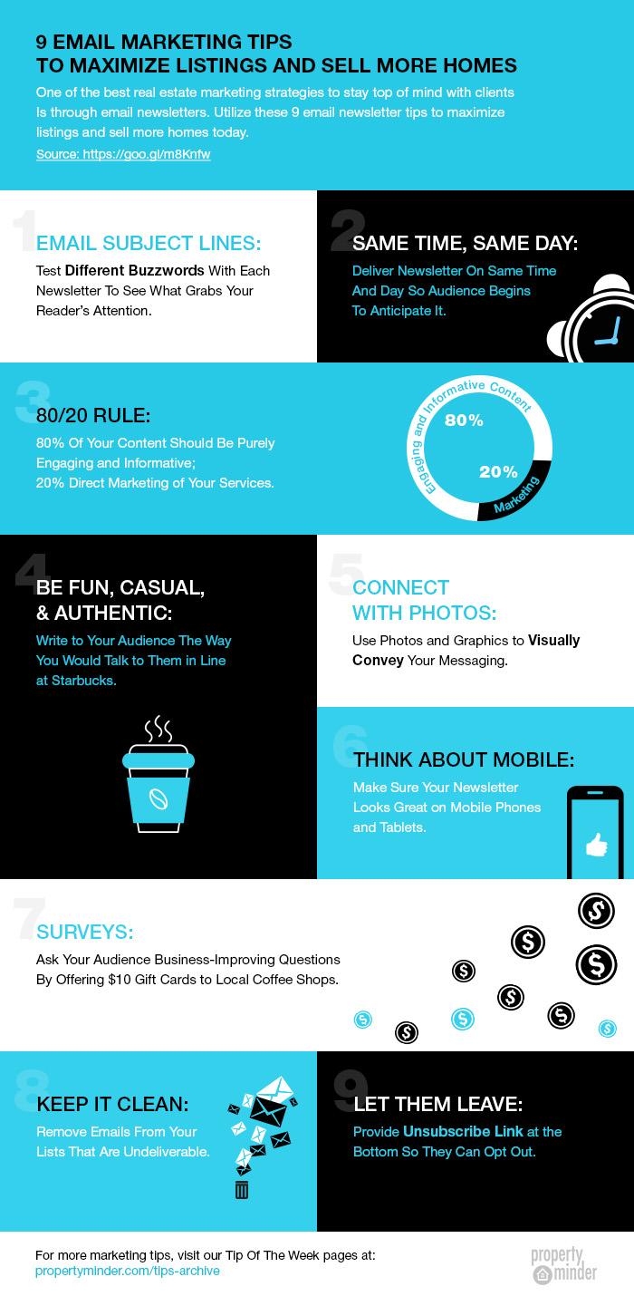 infographictotw